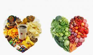 Processed vs Unprocessed Foods