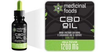 Cbd Oil Cannabinol Hemp Medicinal Foods
