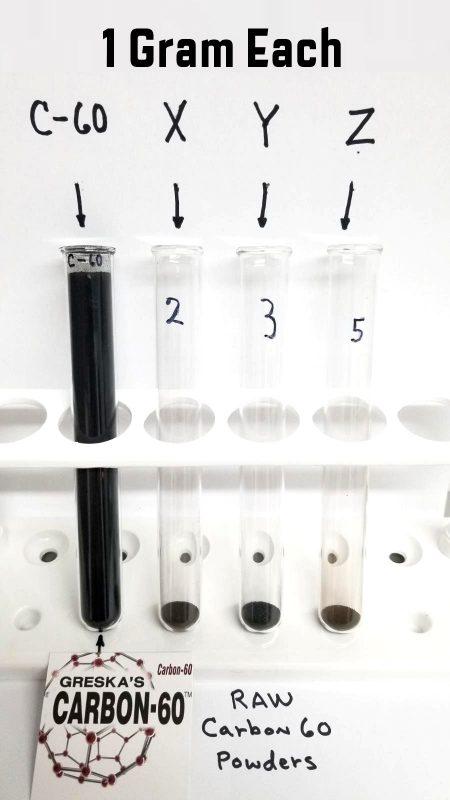 Lab Results C60 Greska Carbon Experiment Expansion